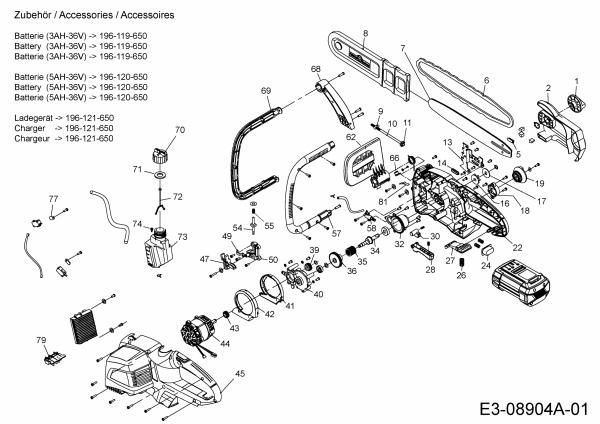 Ersatzteile Wolf-Garten Akku Kettensägen Li-Ion Power CSB 36 41AO05--650 (2015)
