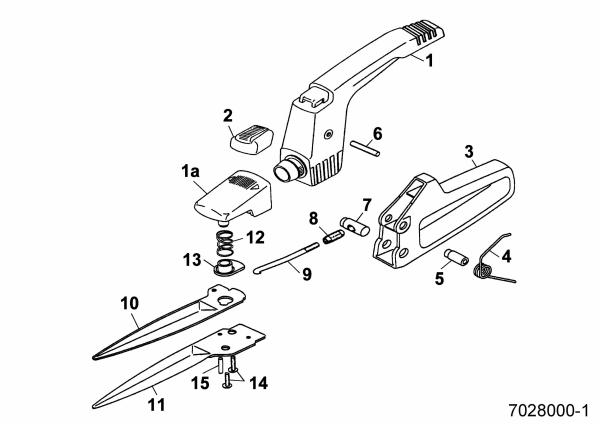 Ersatzteile Wolf-Garten Handgrasschere RI-C Typ: 7028000  (1995) Grundgerät