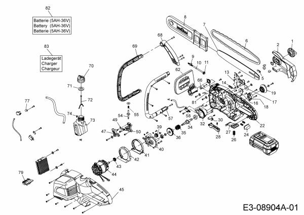 Ersatzteile Wolf-Garten Akku Kettensäge Li-Ion Power CSB 36 Typ: 41AO05--650  (2016) Grundgerät