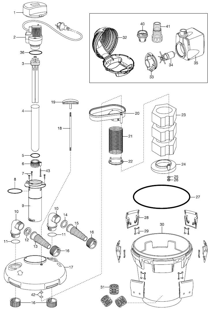 gardena ersatzteile druckfilter pf 15000 s 7873 ersatzteil fee. Black Bedroom Furniture Sets. Home Design Ideas