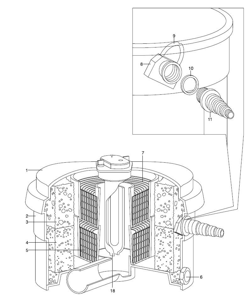 gardena ersatzteile teichfilter 7904. Black Bedroom Furniture Sets. Home Design Ideas