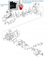 Ersatzteile GARDENA Hauswasserautomat 3000/4 EL Plus 1480