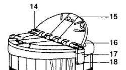 Ersatzteile GARDENA Abdeckung für Regensammler 400 L 3801